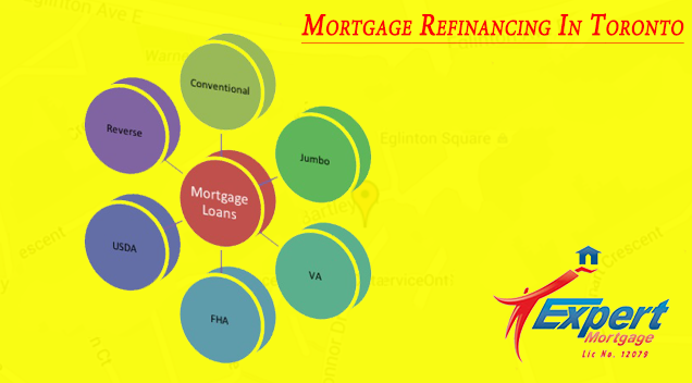 mortgage-refinancing-in-toronto